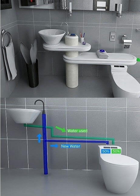 Echo Friendly Bathroom Design mod
