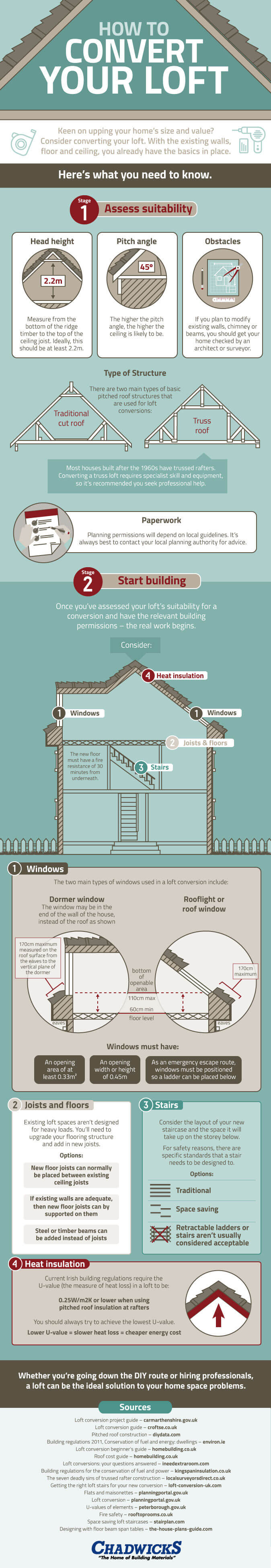 Converting Your Loft infographic