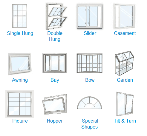 Popular Window Styles